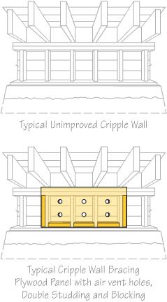 retrofit-cripple-wall